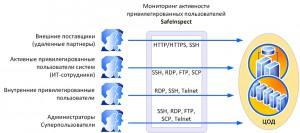 SafeInspect1
