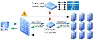 SafeInspect5_s